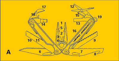 Leatherman Charge TTi tools Leatherman Charge TTi   My Zombie Knife
